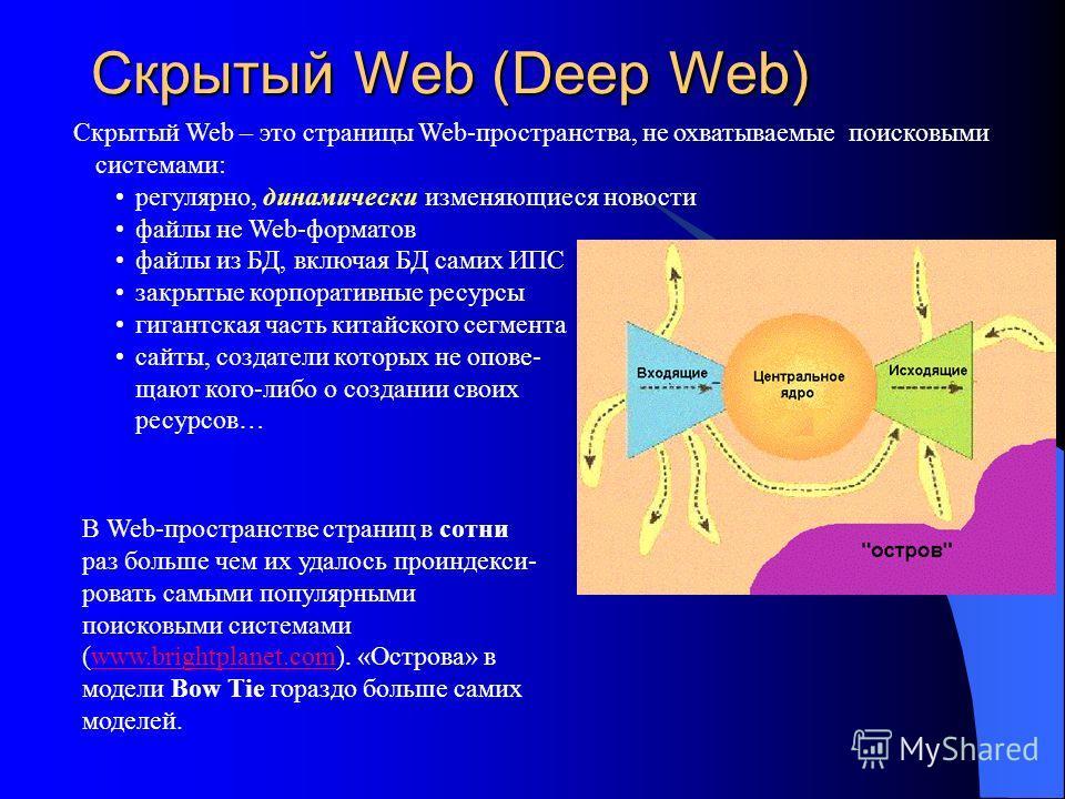 Скрытый Web (Deep Web) Скрытый Web – это страницы Web-пространства, не охватываемые поисковыми системами: регулярно, динамически изменяющиеся новости файлы не Web-форматов файлы из БД, включая БД самих ИПС закрытые корпоративные ресурсы гигантская ча