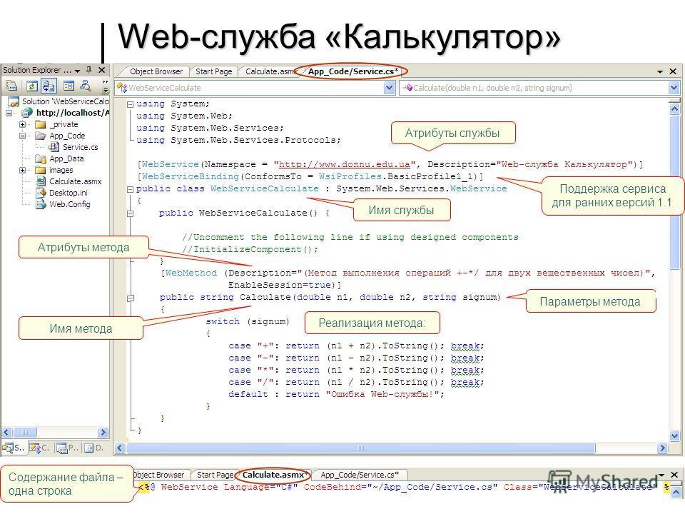 Web-служба «Калькулятор» Имя службы Атрибуты метода Параметры метода Реализация метода: Имя метода Атрибуты службы Содержание файла – одна строка Поддержка сервиса для ранних версий 1.1