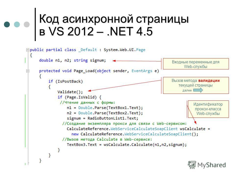 Код асинхронной страницы в VS 2012 –.NET 4.5 Входные переменные для Web-службы Идентификатор прокси-класса Web-службы Вызов метода валидации текущей страницы далее