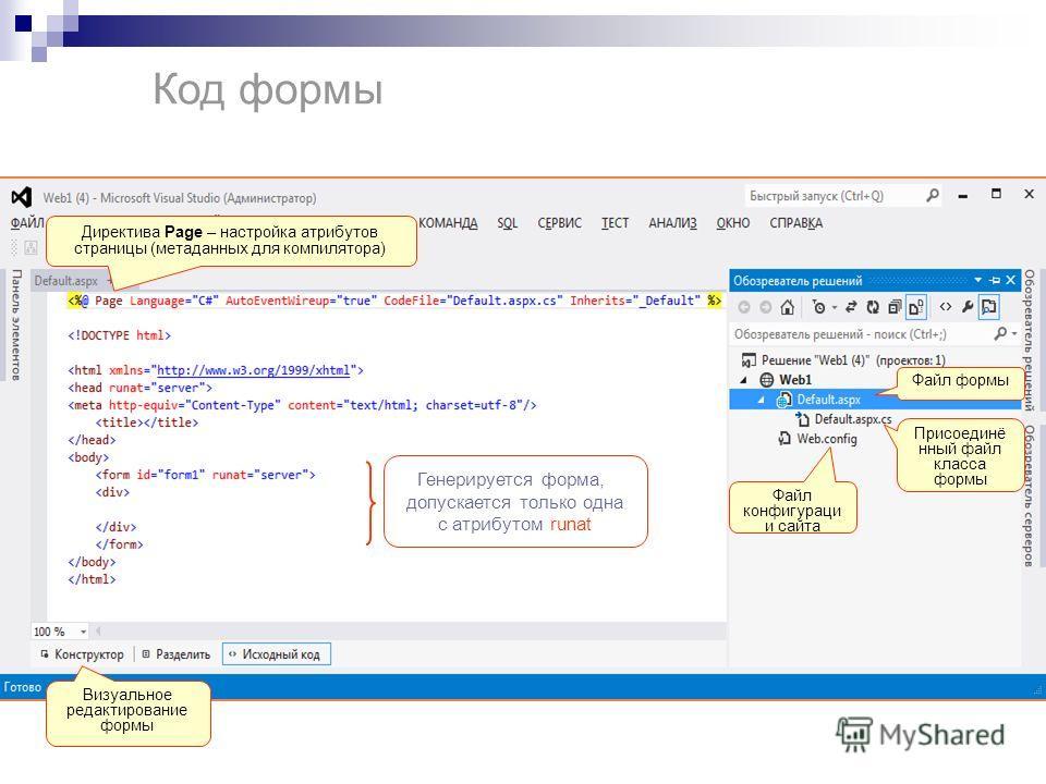 Генерируется форма, допускается только одна с атрибутом runat Визуальное редактирование формы Файл формы Директива Page – настройка атрибутов страницы (метаданных для компилятора) Код формы Файл конфигураци и сайта Присоединё нный файл класса формы