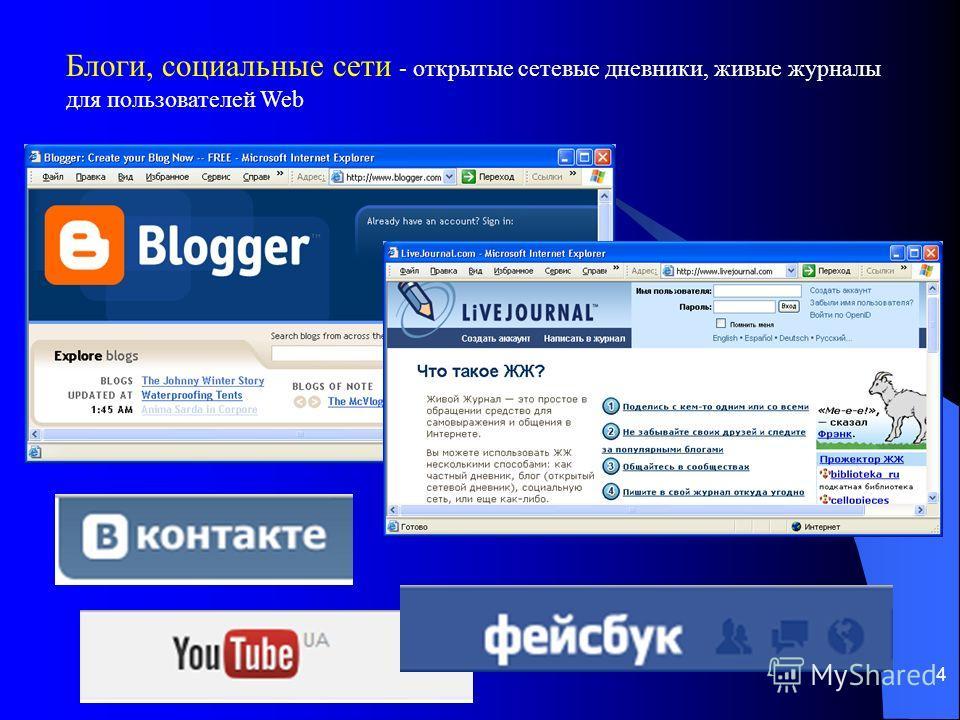 4 Блоги, социальные сети - открытые сетевые дневники, живые журналы для пользователей Web