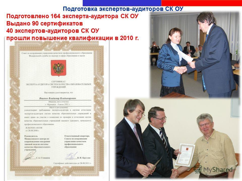 Подготовка экспертов-аудиторов СК ОУ Подготовлено 164 эксперта-аудитора СК ОУ Выдано 90 сертификатов 40 экспертов-аудиторов СК ОУ прошли повышение квалификации в 2010 г.