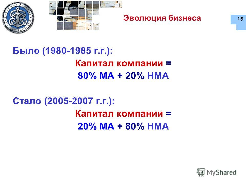18 Было (1980-1985 г.г.): Капитал компании = 80% МА + 20% НМА Стало (2005-2007 г.г.): Капитал компании = 20% МА + 80% НМА Эволюция бизнеса