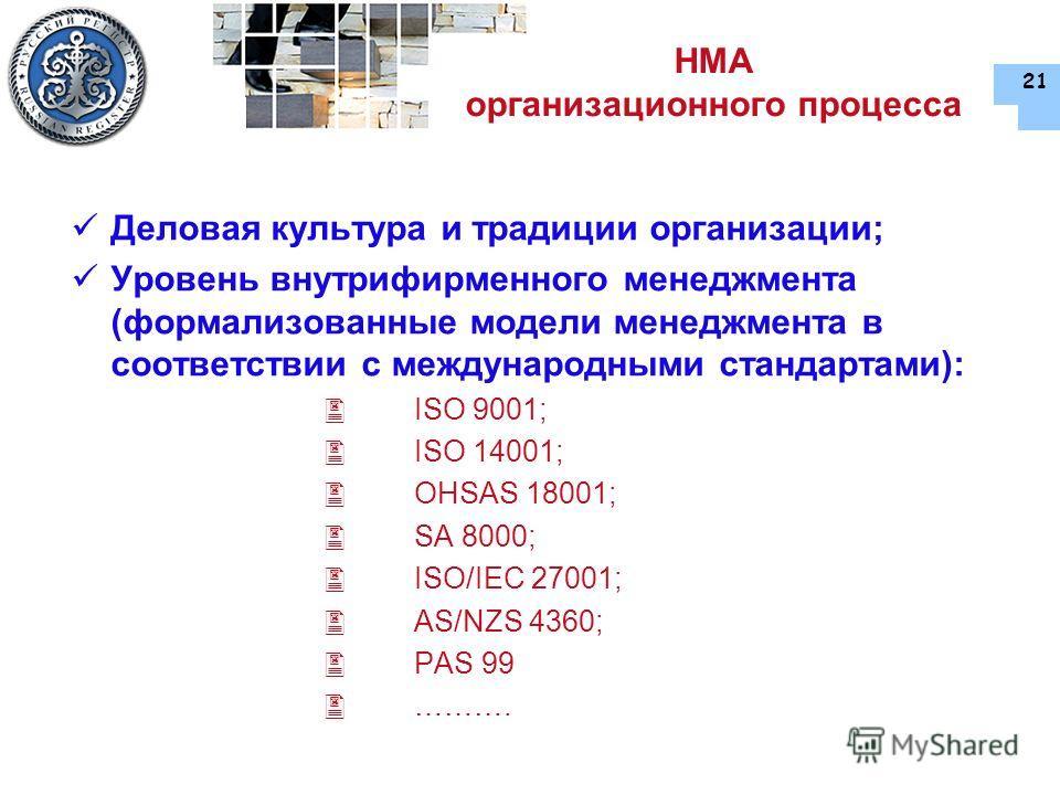 21 НМА организационного процесса Деловая культура и традиции организации; Уровень внутрифирменного менеджмента (формализованные модели менеджмента в соответствии с международными стандартами): ISO 9001; ISO 14001; OHSAS 18001; SA 8000; ISO/IEC 27001;