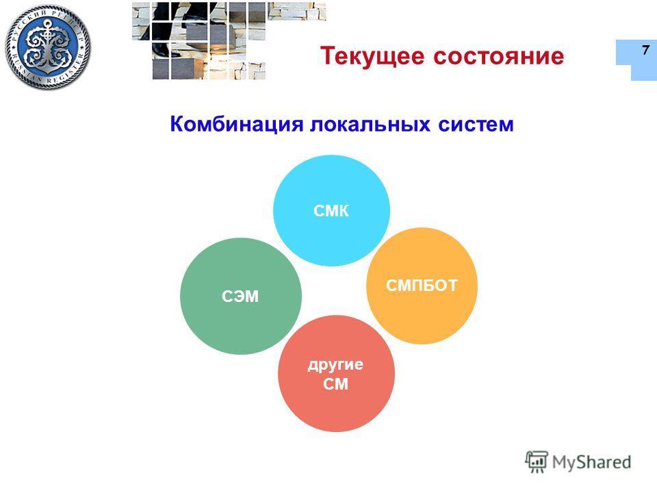 7 Текущее состояние СЭМ другие СМ СМПБОТ СМК Комбинация локальных систем