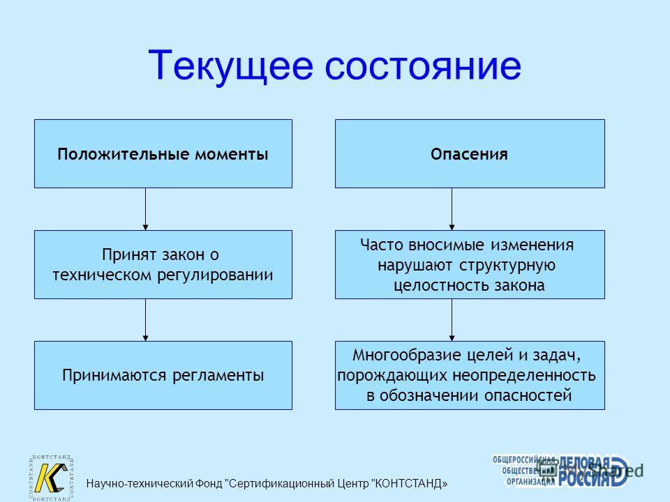 Научно-технический Фонд