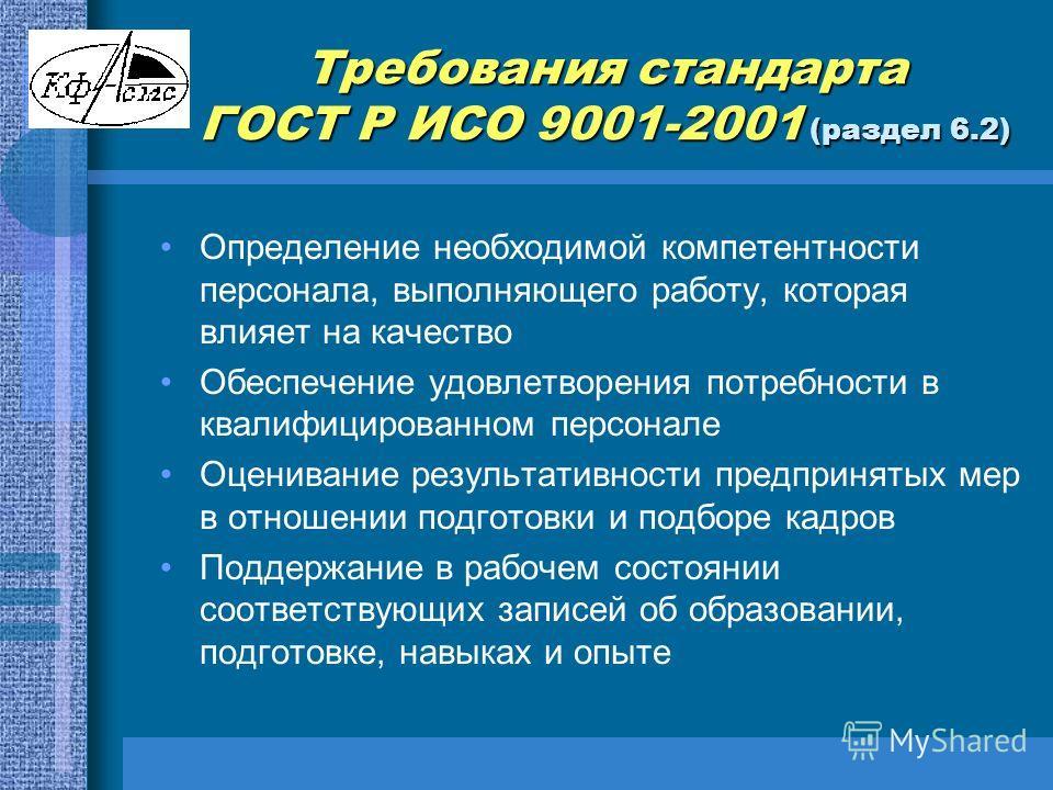 Требования стандарта ГОСТ Р ИСО 9001-2001 (раздел 6.2) Определение необходимой компетентности персонала, выполняющего работу, которая влияет на качество Обеспечение удовлетворения потребности в квалифицированном персонале Оценивание результативности