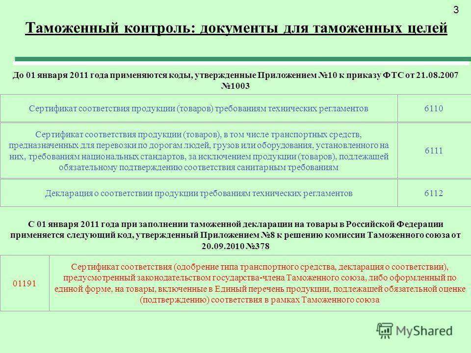 Таможенный контроль: документы для таможенных целей 3 До 01 января 2011 года применяются коды, утвержденные Приложением 10 к приказу ФТС от 21.08.2007 1003 Сертификат соответствия продукции (товаров) требованиям технических регламентов6110 Сертификат
