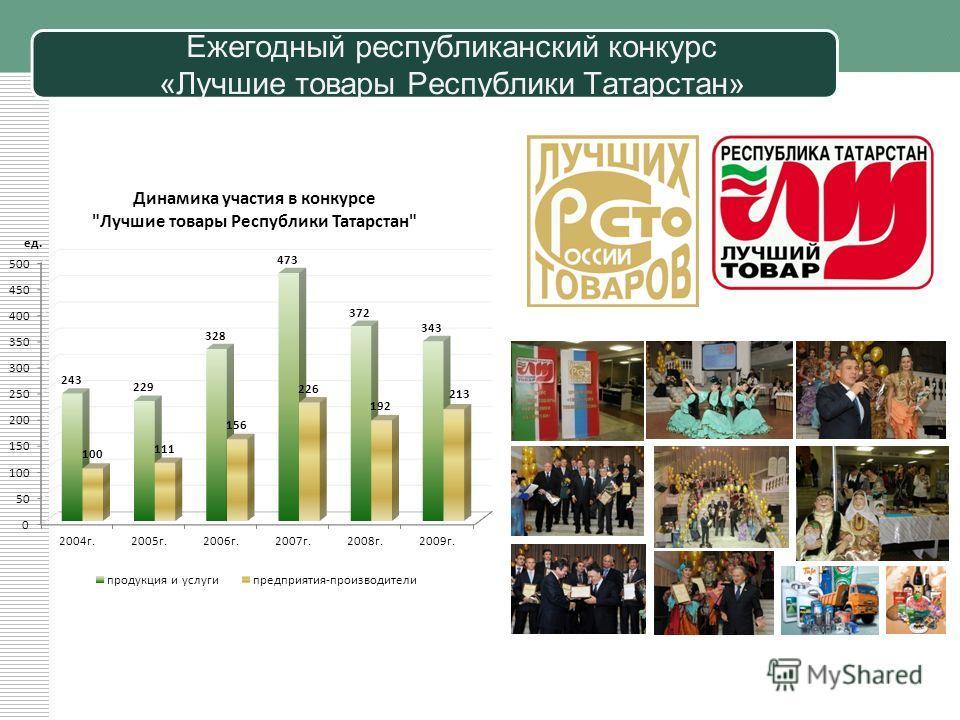 Церемония награждения лауреатов конкурса на соискание премий Правительства Республики Татарстан за качество