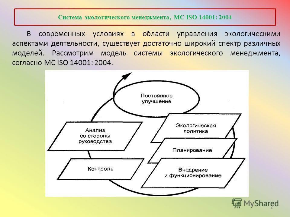 МС ISO 14001: 2004 В современных условиях в области управления экологическими аспектами деятельности, существует достаточно широкий спектр различных моделей. Рассмотрим модель системы экологического менеджмента, согласно МС ISO 14001: 2004. 2 Система