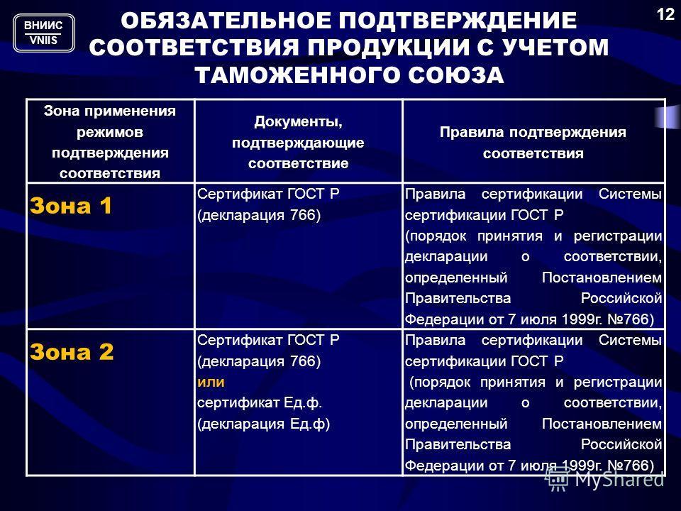 ВНИИС VNIIS12 ОБЯЗАТЕЛЬНОЕ ПОДТВЕРЖДЕНИЕ СООТВЕТСТВИЯ ПРОДУКЦИИ С УЧЕТОМ ТАМОЖЕННОГО СОЮЗА Зона применения режимов подтверждения соответствия Документы, подтверждающие соответствие Правила подтверждения соответствия Зона 1 Сертификат ГОСТ Р (декларац