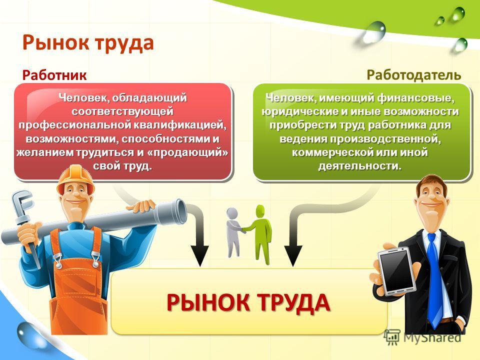 Рынок труда Человек, обладающий соответствующей профессиональной квалификацией, возможностями, способностями и желанием трудиться и «продающий» свой труд. РЫНОК ТРУДА Человек, имеющий финансовые, юридические и иные возможности приобрести труд работни
