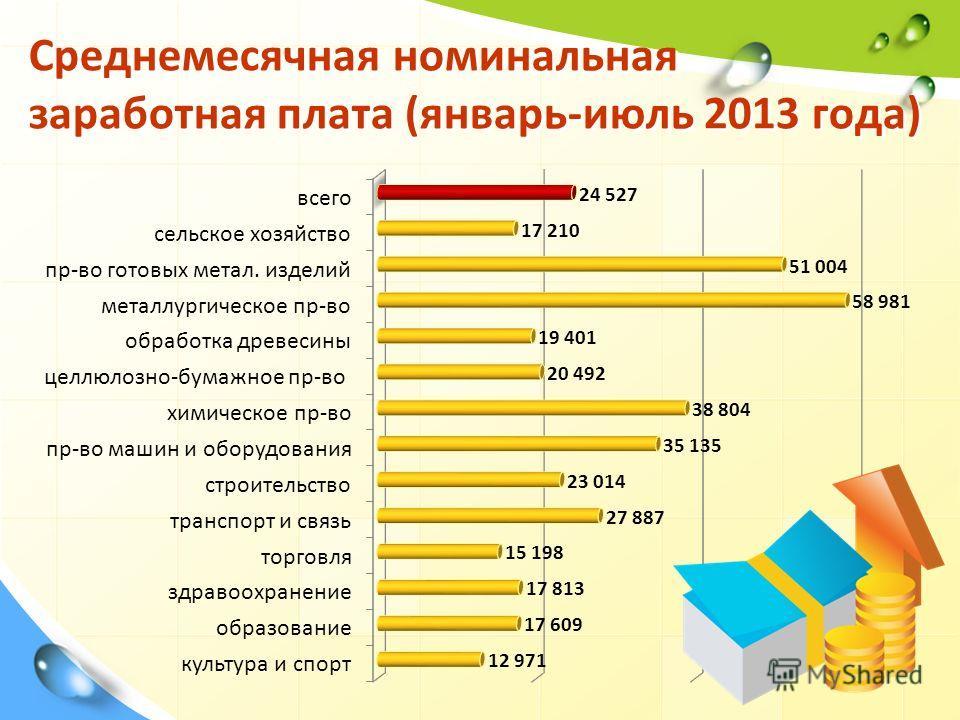 Среднемесячная номинальная заработная плата (январь-июль 2013 года)