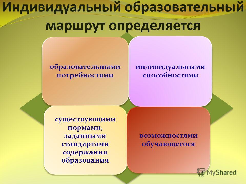 Индивидуальный образовательный маршрут определяется образовательными потребностями индивидуальными способностями существующими нормами, заданными стандартами содержания образования возможностями обучающегося