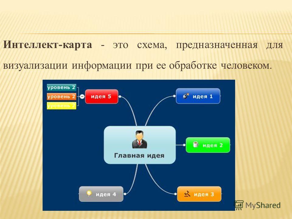 Интеллект-карта - это схема, предназначенная для визуализации информации при ее обработке человеком.
