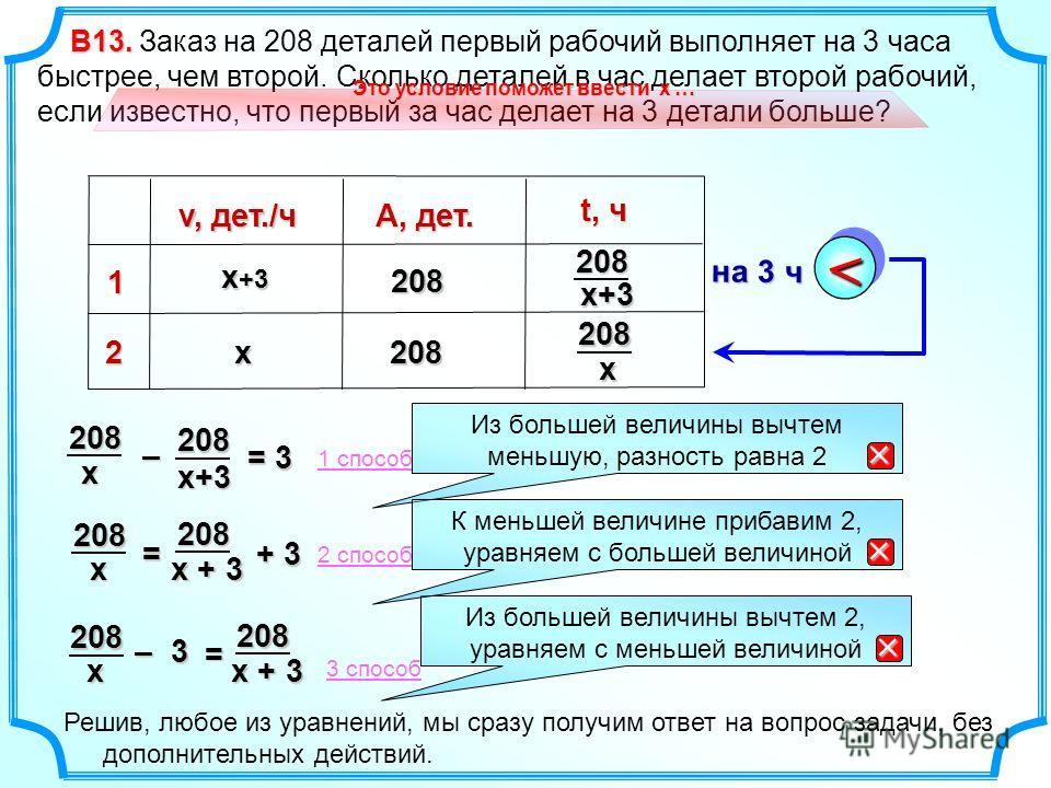 x +3 х v, дет./ч 1 2 А, дет.