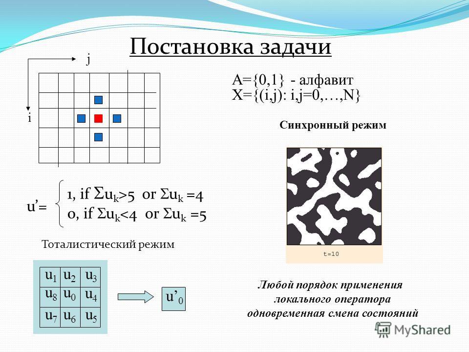 Постановка задачи j i A={0,1} - алфавит X={(i,j): i,j=0,…,N} u0u0 u1u1 u2u2 u3u3 u4u4 u5u5 u6u6 u7u7 u8u8 u0u0 1, if u k >5 or u k =4 0, if u k
