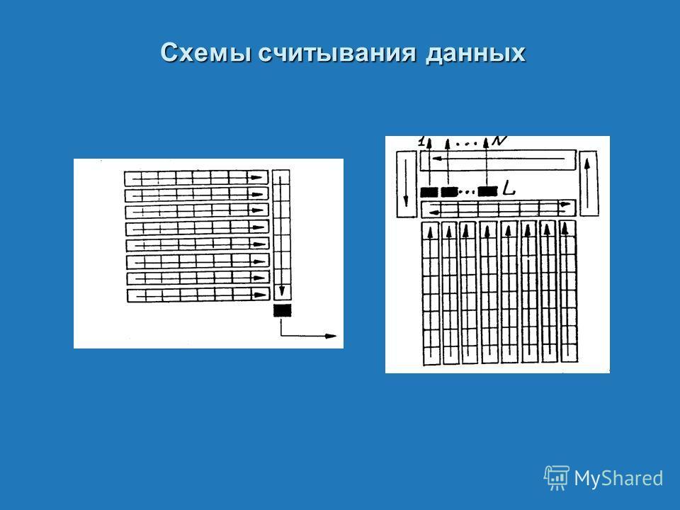 Схемы считывания данных
