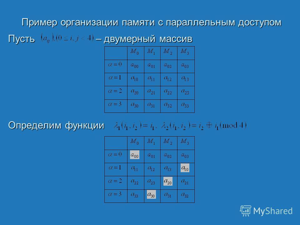 Пример организации памяти с параллельным доступом Пример организации памяти с параллельным доступом Пусть – двумерный массив Определим функции