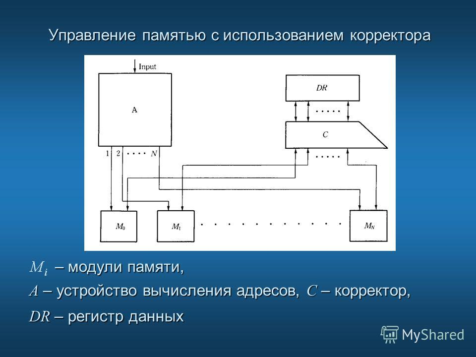 Управление памятью с использованием корректора – модули памяти, A – устройство вычисления адресов, C – корректор, DR – регистр данных