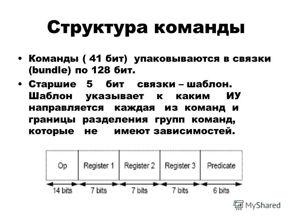 Структура команды Команды ( 41 бит) упаковываются в связки (bundle) по 128 бит. Старшие 5 бит связки – шаблон. Шаблон указывает к каким ИУ направляется каждая из команд и границы разделения групп команд, которые не имеют зависимостей.