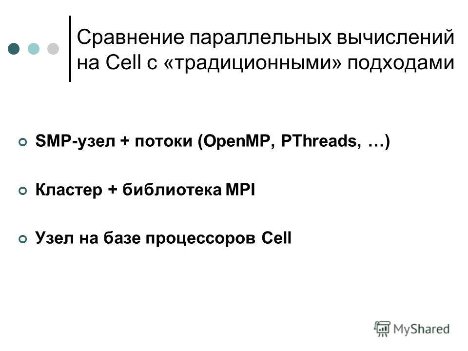 Сравнение параллельных вычислений на Cell с «традиционными» подходами SMP-узел + потоки (OpenMP, PThreads, …) Кластер + библиотека MPI Узел на базе процессоров Cell