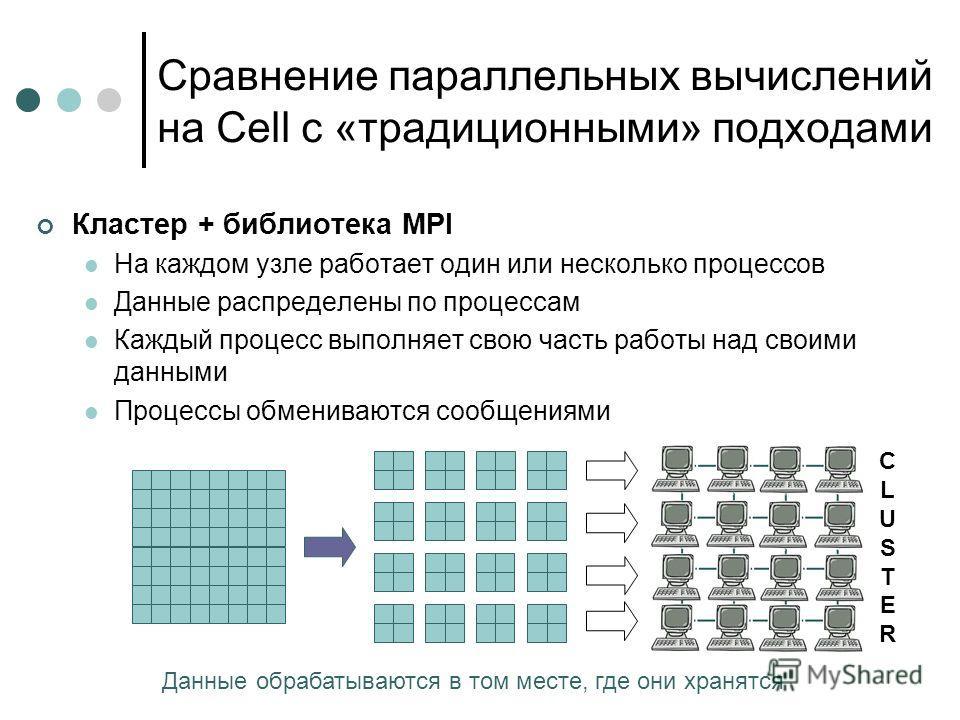 Кластер + библиотека MPI На каждом узле работает один или несколько процессов Данные распределены по процессам Каждый процесс выполняет свою часть работы над своими данными Процессы обмениваются сообщениями Сравнение параллельных вычислений на Cell с