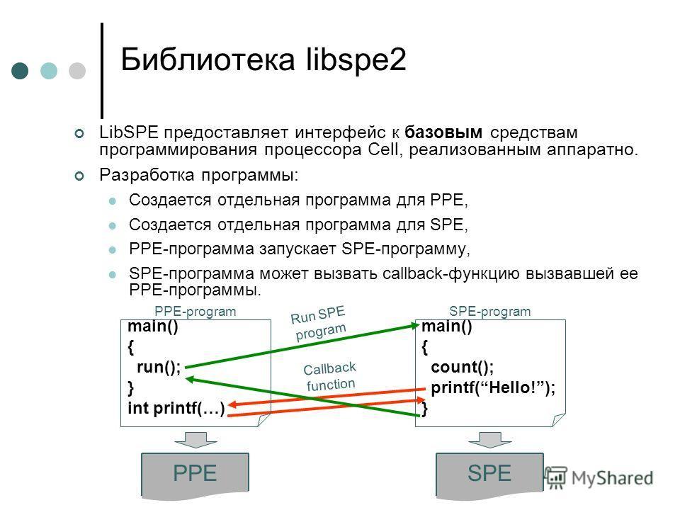 Библиотека libspe2 LibSPE предоставляет интерфейс к базовым средствам программирования процессора Cell, реализованным аппаратно. Разработка программы: Создается отдельная программа для PPE, Создается отдельная программа для SPE, PPE-программа запуска