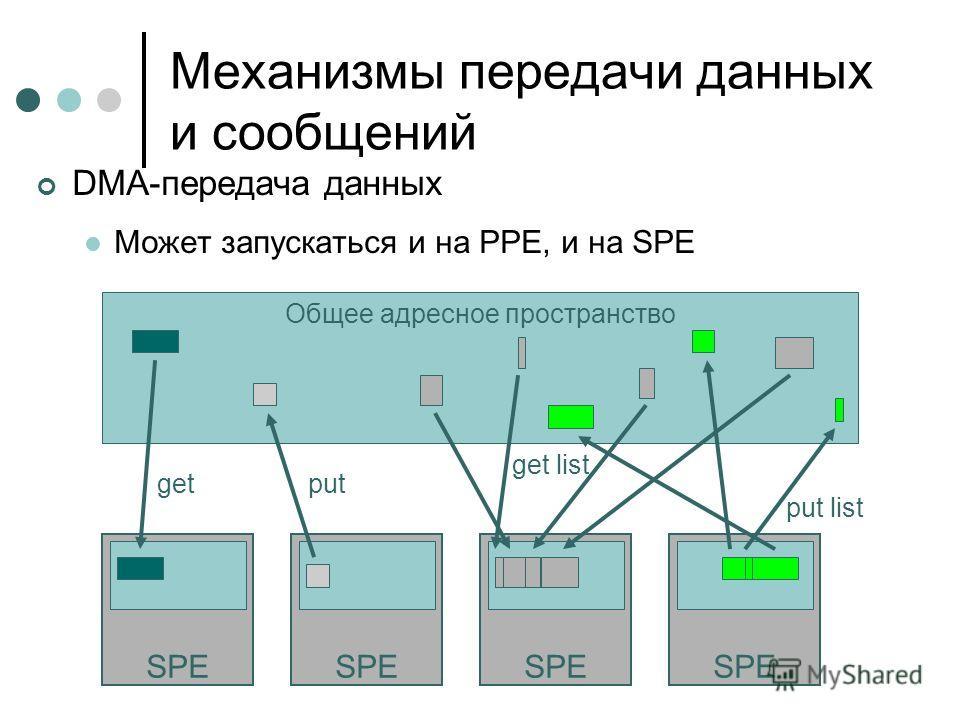 DMA-передача данных Может запускаться и на PPE, и на SPE Общее адресное пространство SPE get put get list put list Механизмы передачи данных и сообщений