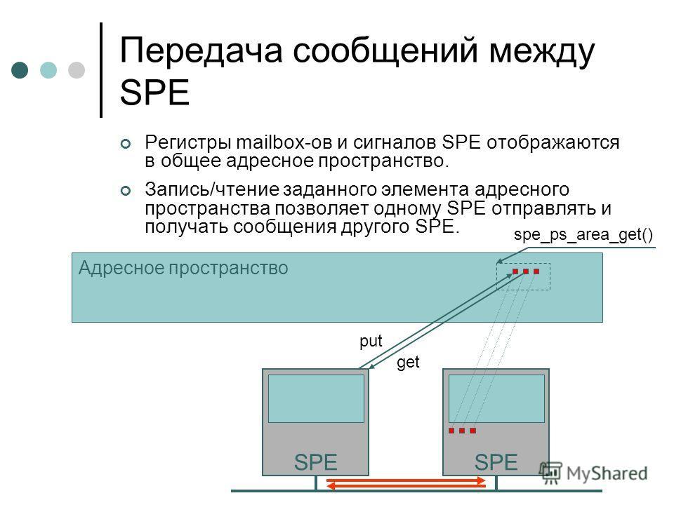 Регистры mailbox-ов и сигналов SPE отображаются в общее адресное пространство. Запись/чтение заданного элемента адресного пространства позволяет одному SPE отправлять и получать сообщения другого SPE. Адресное пространство SPE spe_ps_area_get() put g