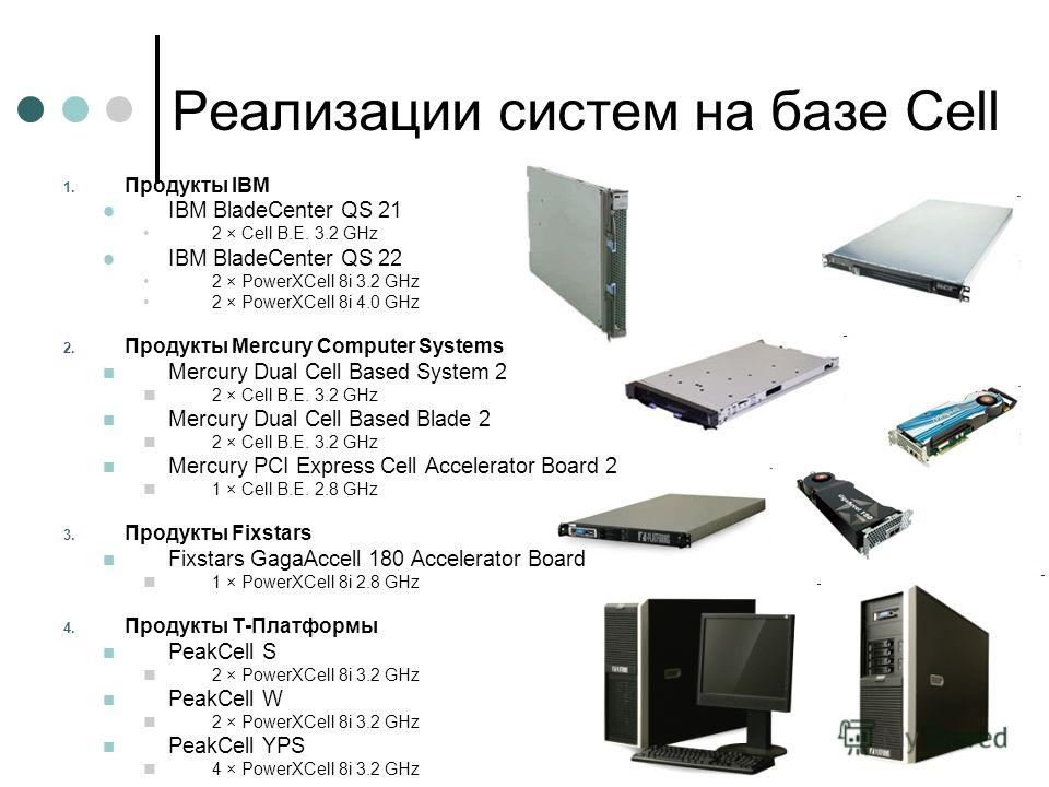 Реализации систем на базе Cell 1. Продукты IBM IBM BladeCenter QS 21 2 × Cell B.E. 3.2 GHz IBM BladeCenter QS 22 2 × PowerXCell 8i 3.2 GHz 2 × PowerXCell 8i 4.0 GHz 2. Продукты Mercury Computer Systems Mercury Dual Cell Based System 2 2 × Cell B.E. 3