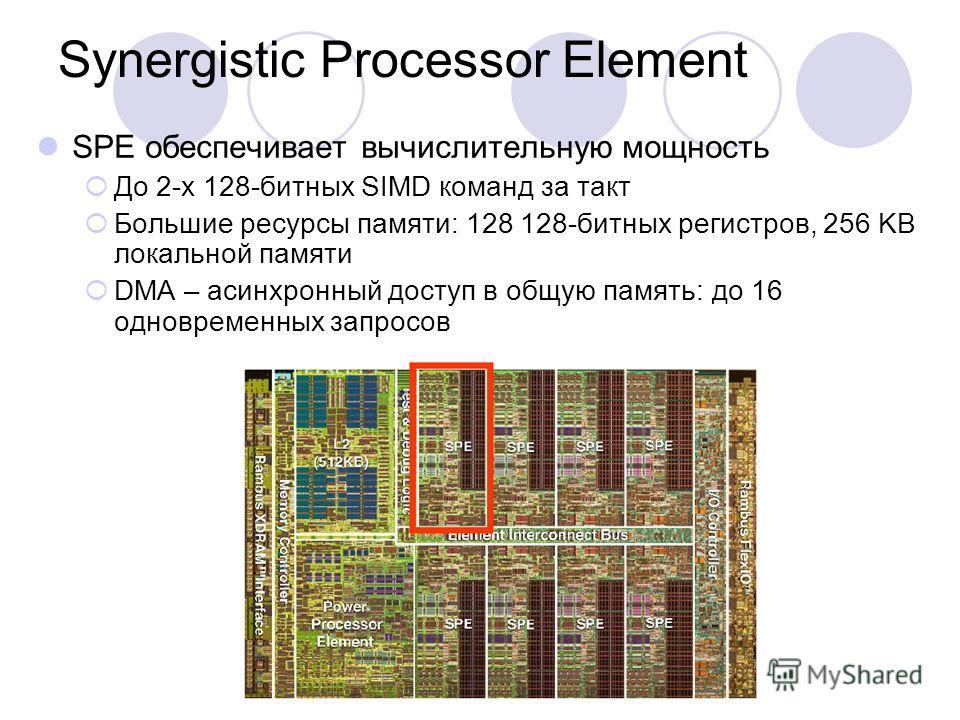 Synergistic Processor Element SPE обеспечивает вычислительную мощность До 2-х 128-битных SIMD команд за такт Большие ресурсы памяти: 128 128-битных регистров, 256 KB локальной памяти DMA – асинхронный доступ в общую память: до 16 одновременных запрос