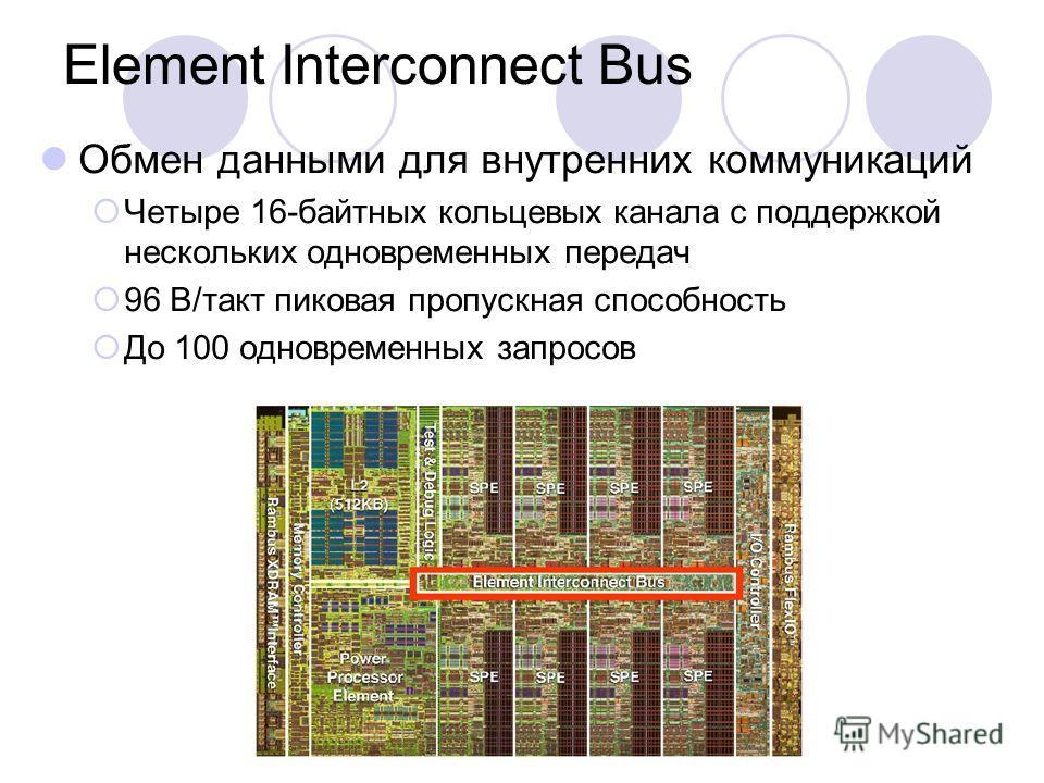 Element Interconnect Bus Обмен данными для внутренних коммуникаций Четыре 16-байтных кольцевых канала с поддержкой нескольких одновременных передач 96 B/такт пиковая пропускная способность До 100 одновременных запросов