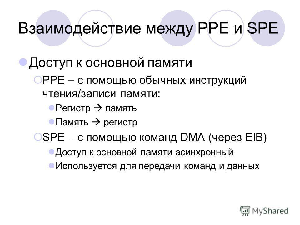 Взаимодействие между PPE и SPE Доступ к основной памяти PPE – с помощью обычных инструкций чтения/записи памяти: Регистр память Память регистр SPE – с помощью команд DMA (через EIB) Доступ к основной памяти асинхронный Используется для передачи коман