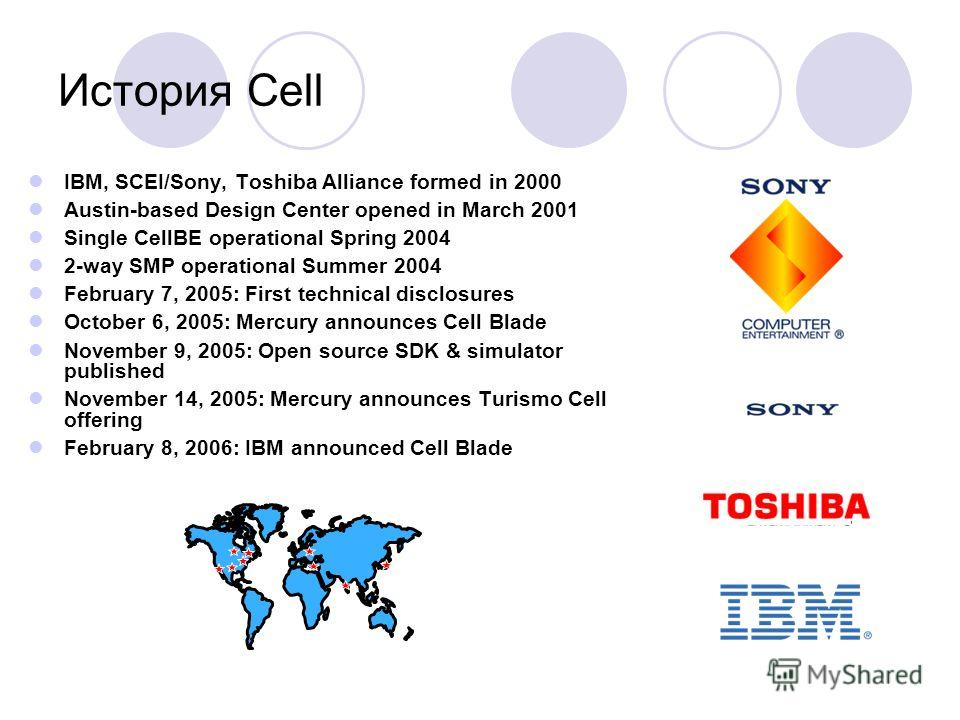 История Cell IBM, SCEI/Sony, Toshiba Alliance formed in 2000 Austin-based Design Center opened in March 2001 Single CellBE operational Spring 2004 2-way SMP operational Summer 2004 February 7, 2005: First technical disclosures October 6, 2005: Mercur