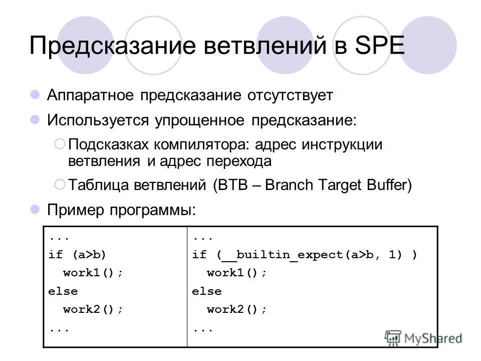 Предсказание ветвлений в SPE Аппаратное предсказание отсутствует Используется упрощенное предсказание: Подсказках компилятора: адрес инструкции ветвления и адрес перехода Таблица ветвлений (BTB – Branch Target Buffer) Пример программы:... if (a>b) wo