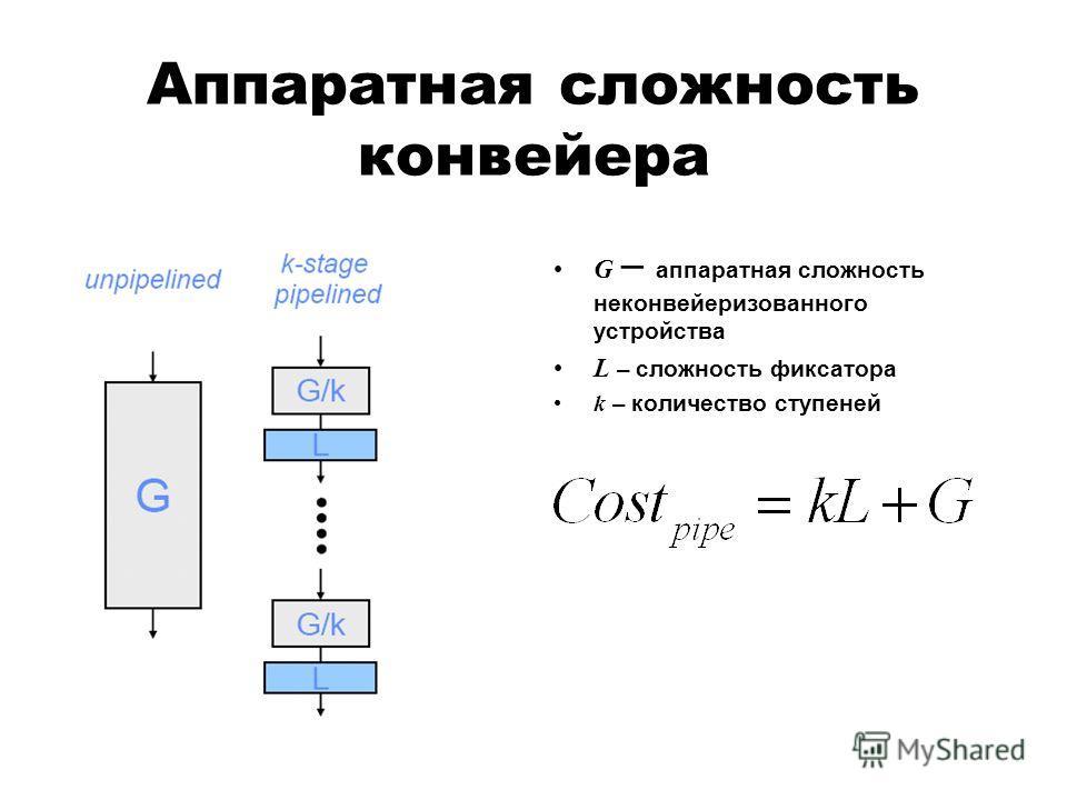 Аппаратная сложность конвейера G – аппаратная сложность неконвейеризованного устройства L – сложность фиксатора k – количество ступеней