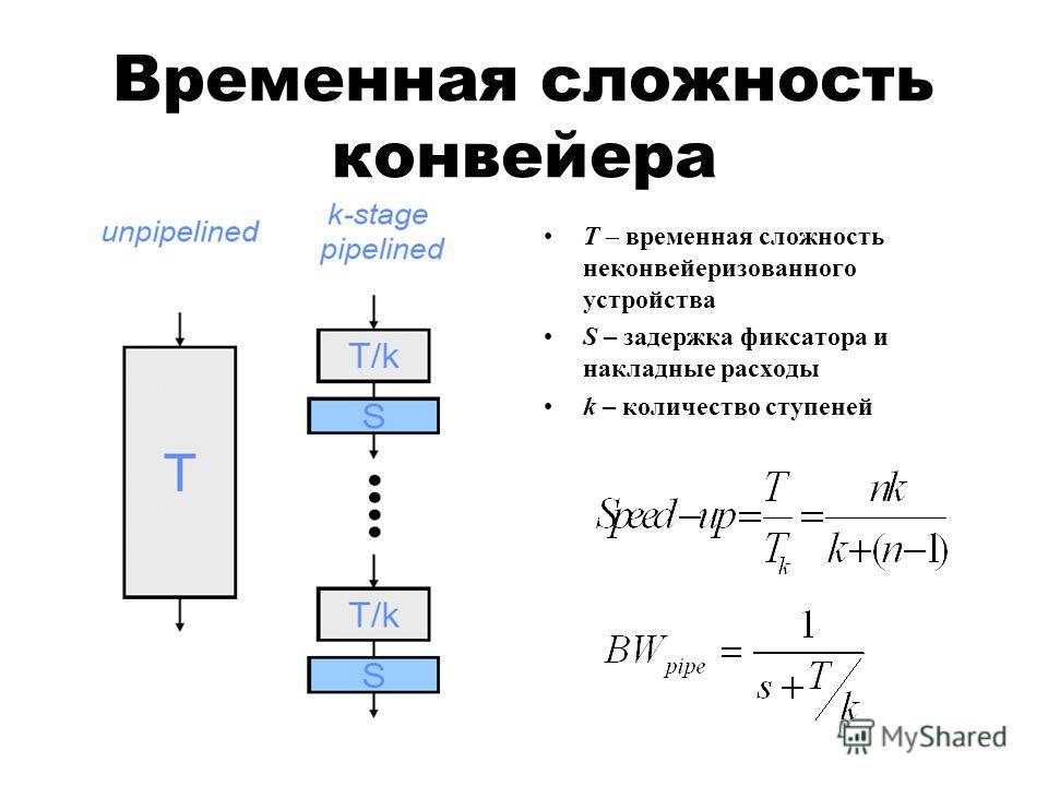 Временная сложность конвейера T – временная сложность неконвейеризованного устройства S – задержка фиксатора и накладные расходы k – количество ступеней