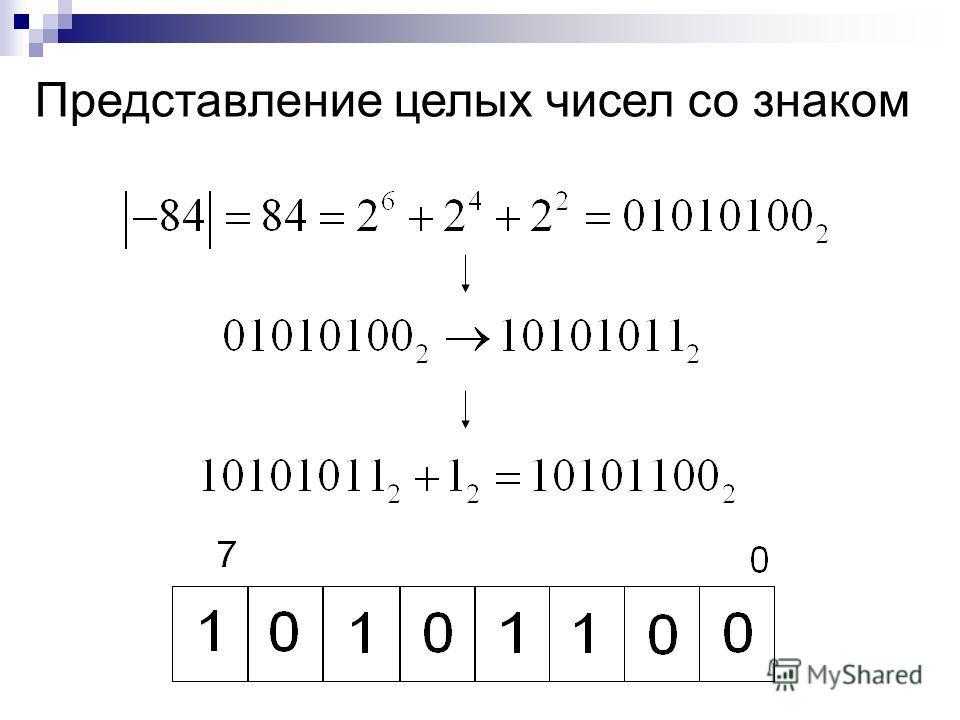 Представление целых чисел со знаком