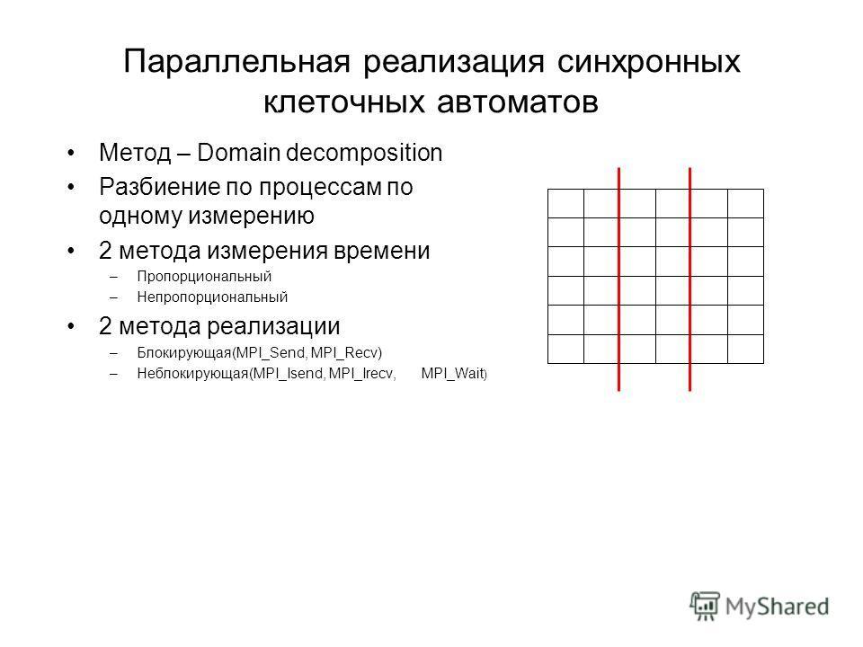 Параллельная реализация синхронных клеточных автоматов Метод – Domain decomposition Разбиение по процессам по одному измерению 2 метода измерения времени –Пропорциональный –Непропорциональный 2 метода реализации –Блокирующая(MPI_Send, MPI_Recv) –Небл