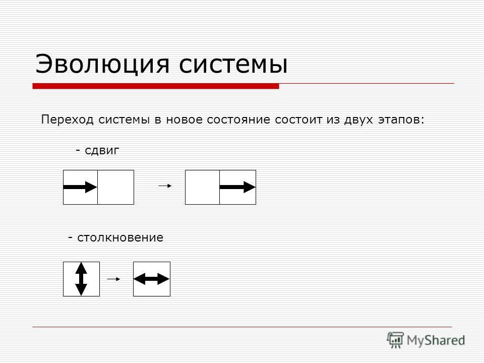 Эволюция системы Переход системы в новое состояние состоит из двух этапов: - столкновение - сдвиг