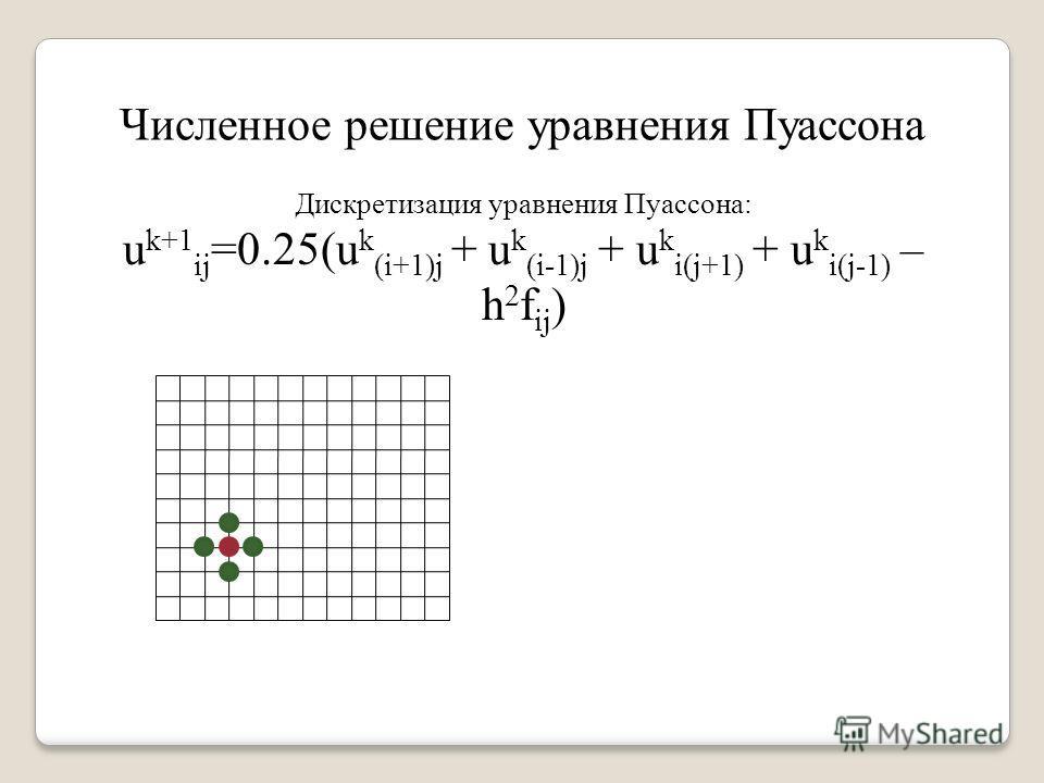 Численное решение уравнения Пуассона Дискретизация уравнения Пуассона: u k+1 ij =0.25(u k (i+1)j + u k (i-1)j + u k i(j+1) + u k i(j-1) – h 2 f ij )