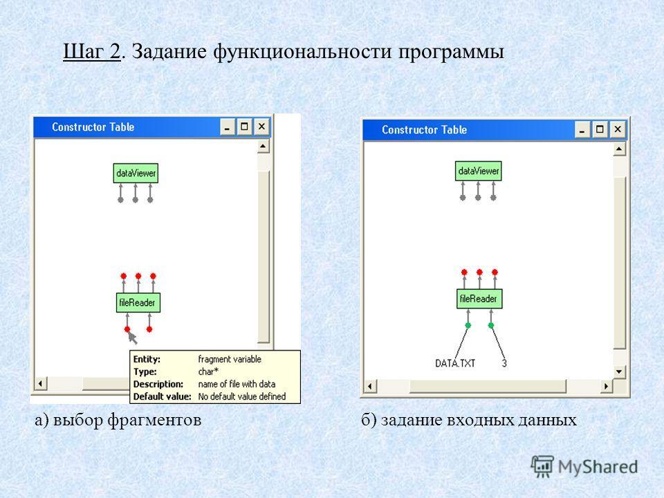Шаг 2. Задание функциональности программы а) выбор фрагментовб) задание входных данных