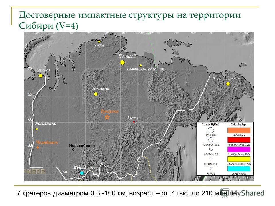 Достоверные импактные структуры на территории Сибири (V=4) 7 кратеров диаметром 0.3 -100 км, возраст – от 7 тыс. до 210 млн.лет.