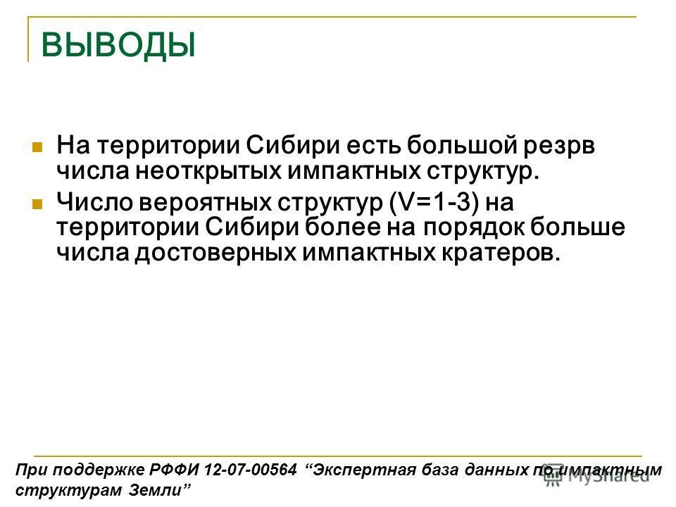 ВЫВОДЫ На территории Сибири есть большой резрв числа неоткрытых импактных структур. Число вероятных структур (V=1-3) на территории Сибири более на порядок больше числа достоверных импактных кратеров. При поддержке РФФИ 12-07-00564 Экспертная база дан