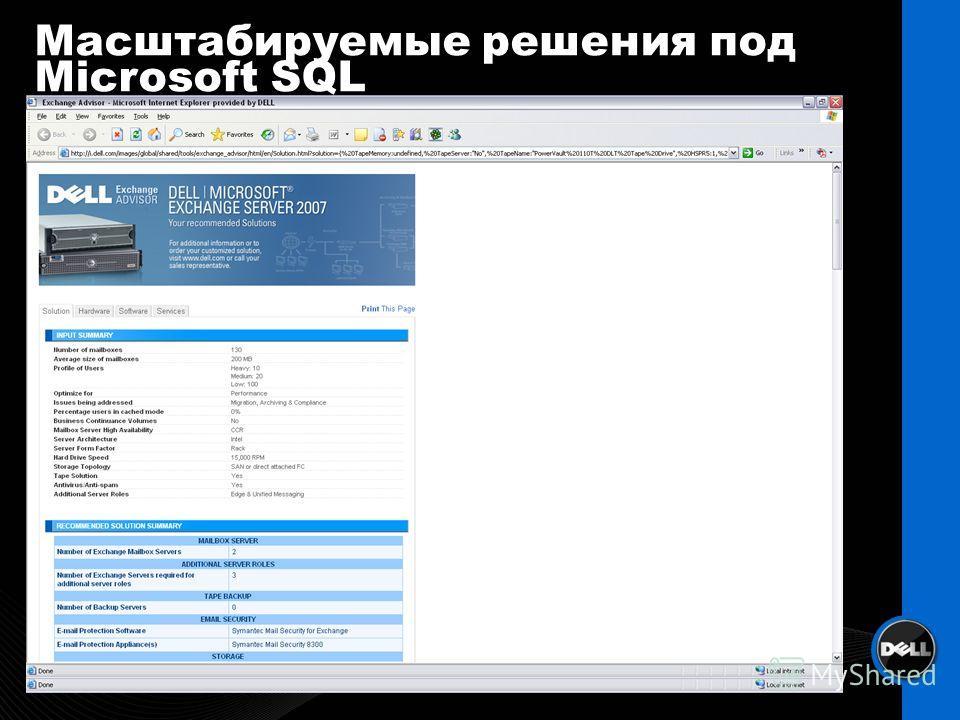 Масштабируемые решения под Microsoft SQL