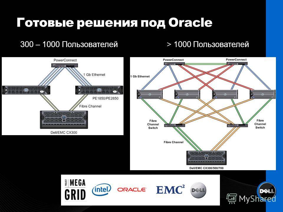 Готовые решения под Oracle 300 – 1000 Пользователей> 1000 Пользователей
