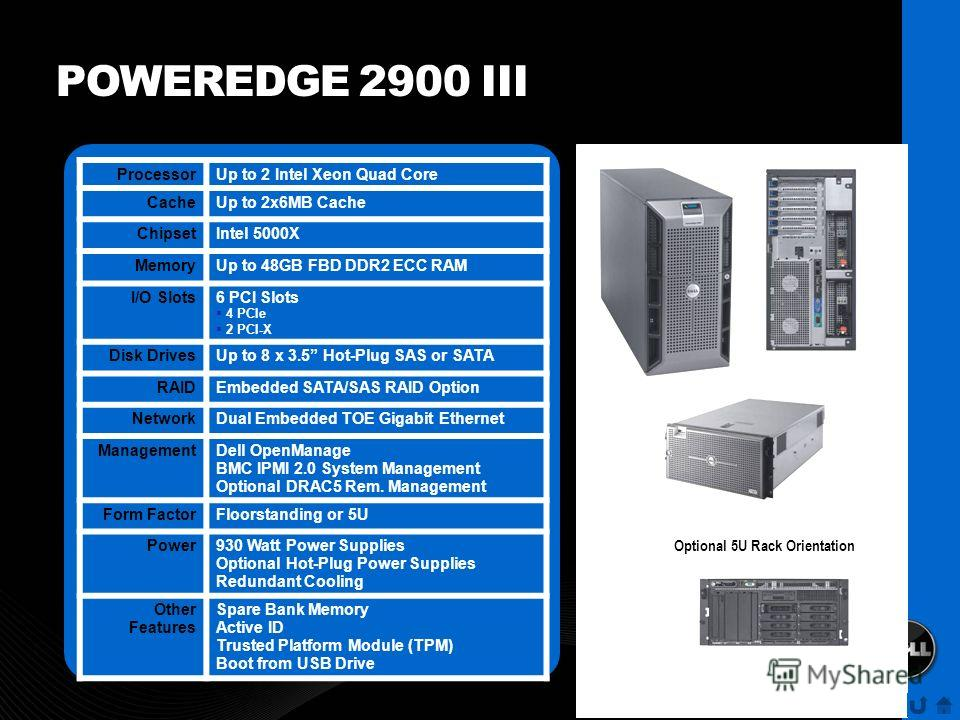 POWEREDGE 2900 III ProcessorUp to 2 Intel Xeon Quad Core CacheUp to 2x6MB Cache ChipsetIntel 5000X MemoryUp to 48GB FBD DDR2 ECC RAM I/O Slots6 PCI Slots 4 PCIe 2 PCI-X Disk DrivesUp to 8 x 3.5 Hot-Plug SAS or SATA RAIDEmbedded SATA/SAS RAID Option N