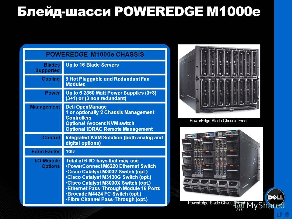 Блейд-шасси POWEREDGE M1000e POWEREDGE M1000e CHASSIS Blades Supported Up to 16 Blade Servers Cooling9 Hot Pluggable and Redundant Fan Modules PowerUp to 6 2360 Watt Power Supplies (3+3) (3+1) or (3 non redundant) ManagementDell OpenManage 1 or optio