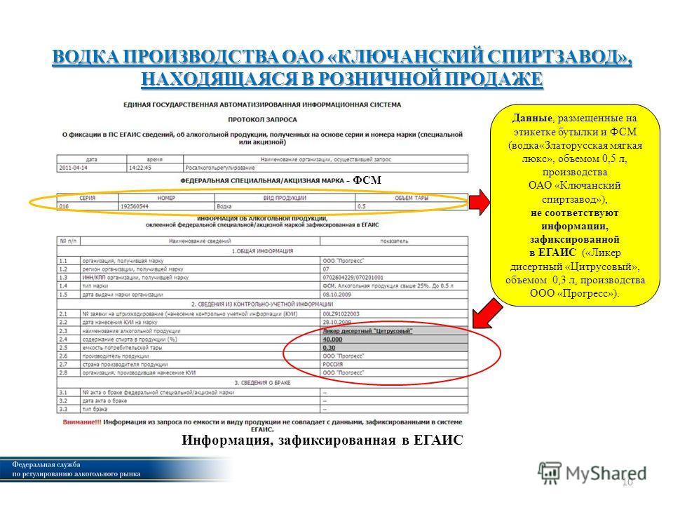 Информация, зафиксированная в ЕГАИС 10 Данные, размещенные на этикетке бутылки и ФСМ (водка«Златорусская мягкая люкс», объемом 0,5 л, производства ОАО «Ключанский спиртзавод»), не соответствуют информации, зафиксированной в ЕГАИС («Ликер дисертный «Ц